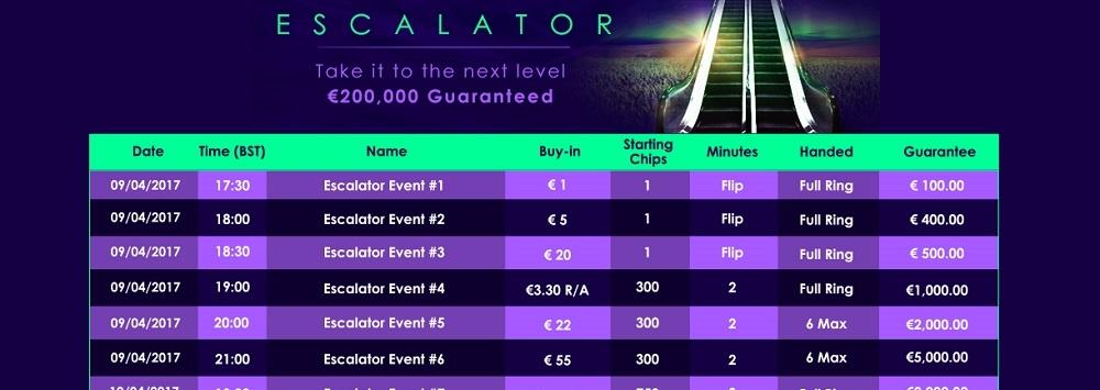 Escalator €200,000 GTD turniiriseeria 9.04-16.04